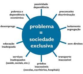 csm_5c-1_socialmodel_pt_7ee62ec202